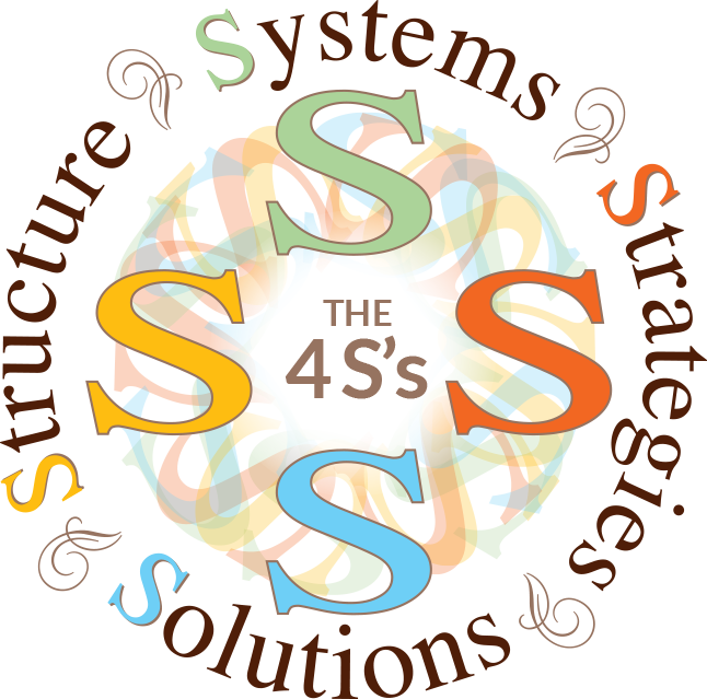 Image depicting the 4 S's: Systems, Strategies, Solutions and Structure